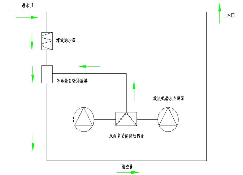 污水提升原理图4.jpg